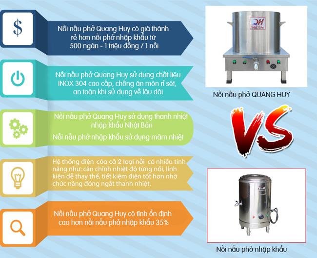 So sánh nồi nấu phở điện giá rẻ và nồi chính hãng QH