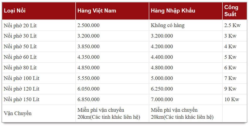 Bảng báo giá nồi điện nấu phở Quang Huy